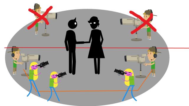 illustraition of the 180 rule